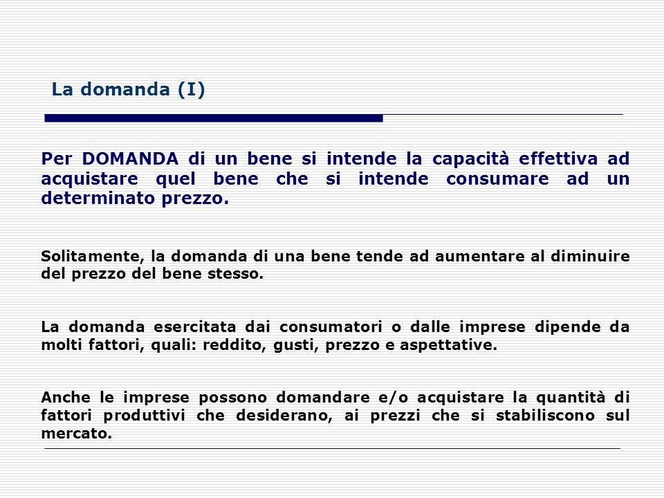 Limpresa VANTAGGIO PER IL CONSUMATORE + CONCORRENZA PERFETTA CONCORRENZA MONOPOLISTICA OLIGOPOLIO MONOPOLIO