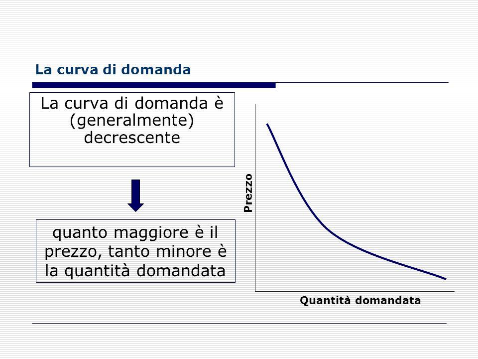 Costruzione della curva di domanda: un esempio 125 100 75 50 25 0 Prezzo (cent euro al kg)Domanda di XDomanda di YDomanda di mercato A252816700 B50151