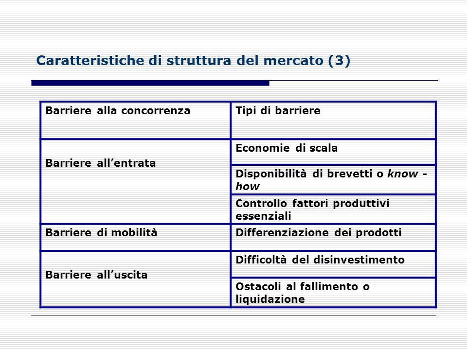 Caratteristiche di struttura del mercato (2) Caratteristiche della offertaForme di mercato Grado di concentrazione Monopolio Oligopolio Concorrenza pe