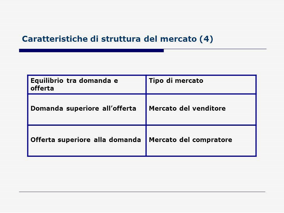 Barriere alla concorrenzaTipi di barriere Barriere allentrata Economie di scala Disponibilità di brevetti o know - how Controllo fattori produttivi es