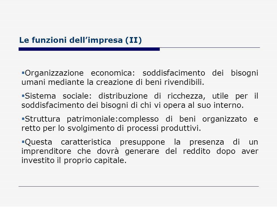 ORGANIZZAZIONE ECONOMICA STRUTTURA PATRIMONIALE AZIENDA 3. LE FUNZIONI DELLIMPRESA SISTEMA SOCIALE