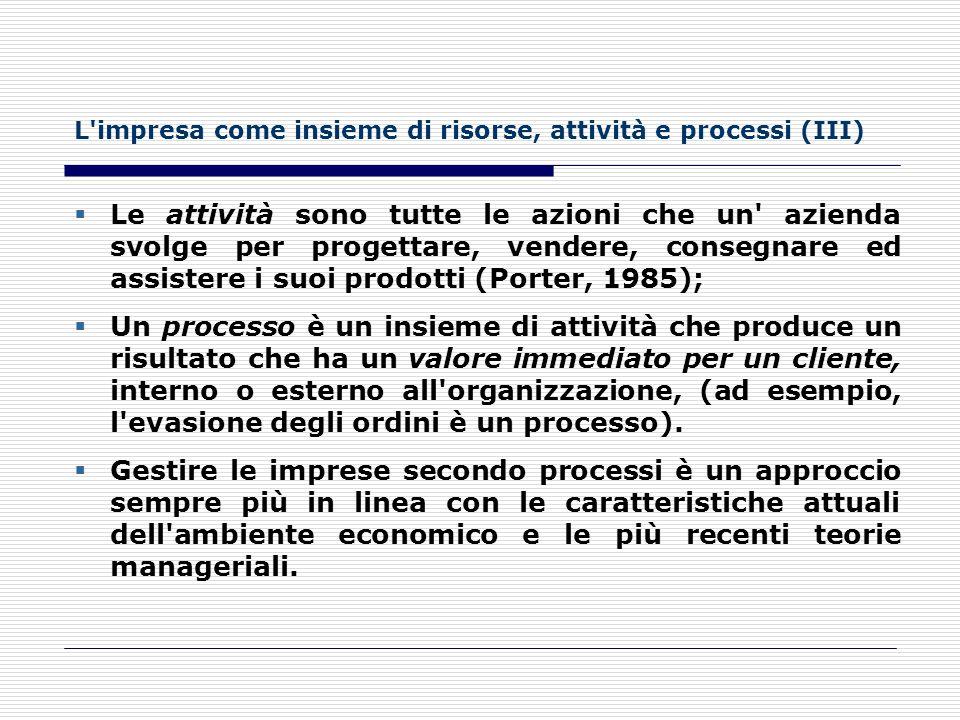 L'impresa come insieme di risorse, attività e processi (II) Si parla anche di risorse intangibili: a)con riguardo all'interno dell'azienda: la marca,