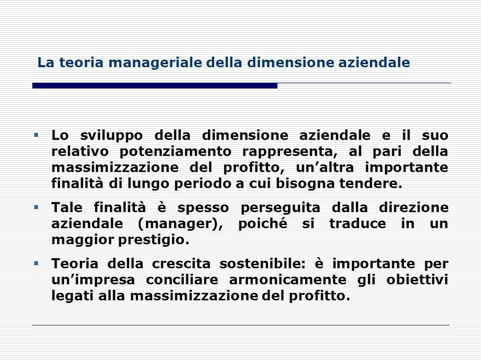 La teoria della massimizzazione del profitto (II) I comportamenti degli imprenditori hanno, in genere, la finalità di conseguire il massimo profitto d