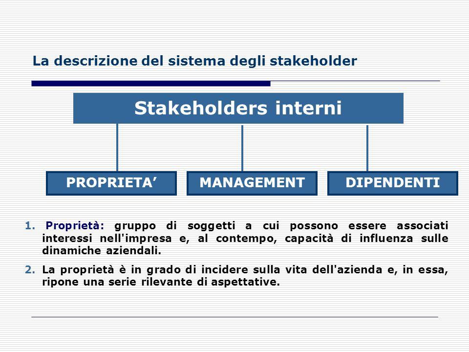 Teoria degli stakeholders: la visione sociale dellimpresa Unimpresa può essere considerata come unistituzione sociale a finalità plurime, il cui compi