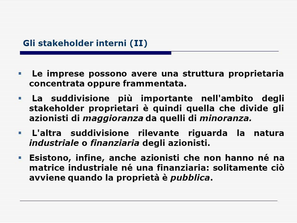 La descrizione del sistema degli stakeholder Stakeholders interni PROPRIETADIPENDENTIMANAGEMENT 1. Proprietà: gruppo di soggetti a cui possono essere