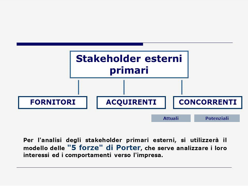 Gli stakeholder interni (IV) 1. II manager partecipa all'attività direzionale dell'impresa con maggiore o minore autonomia rispetto alla proprietà, e