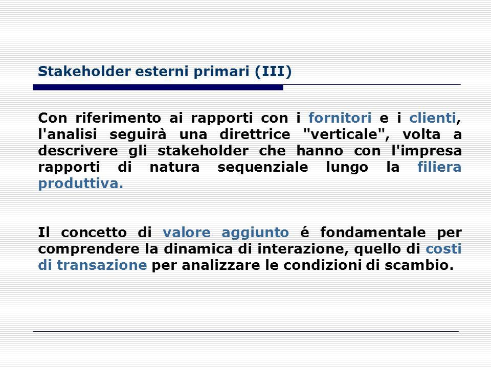 CONCORRENTI POTENZIALI Prodotti sostitutivi Costi di transazione CONCORRENTI ATTUALI Concentrazione Differenziazione Costi FORNITORI Qualità/Prezzo CO