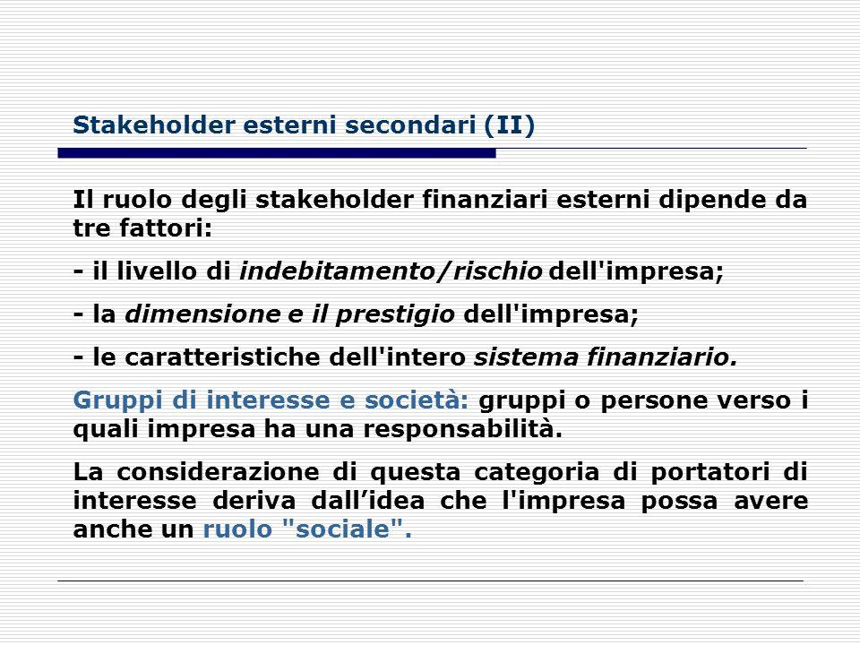 Stakeholder esterni secondari SISTEMA FINANZIARIO GRUPPI DI INTERESSE E SOCIETA SISTEMA PUBBLICO E MACROAMBIENTE Sistema finanziario: ci si riferisce