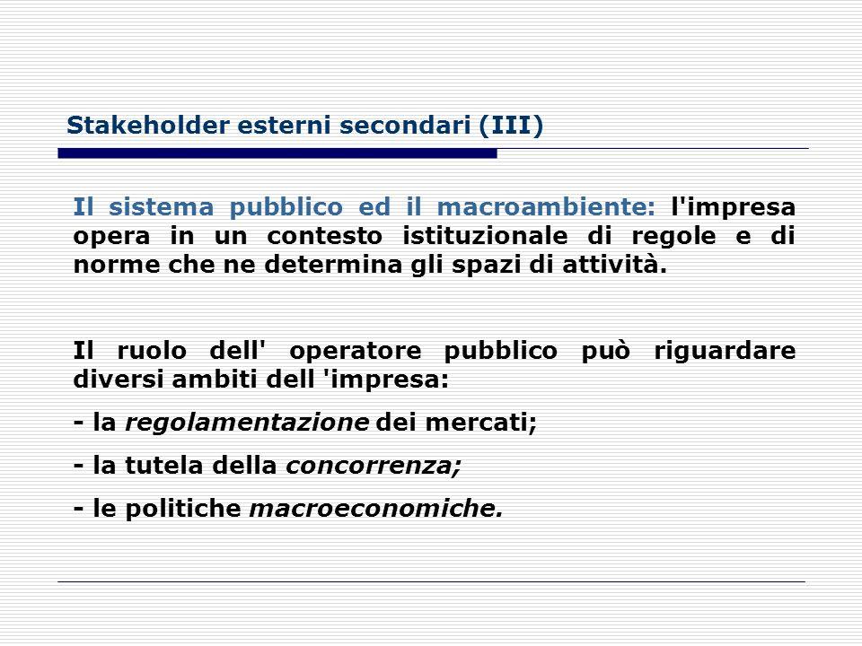 Stakeholder esterni secondari (II) Il ruolo degli stakeholder finanziari esterni dipende da tre fattori: - il livello di indebitamento/rischio dell'im