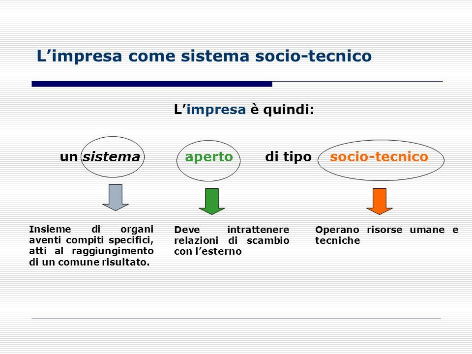 MERCATO DI ACQUISTO INFORMAZIONI MERCATO DI VENDITA Denaro Prodotti AZIENDA Denaro Risorse LAMBIENTE