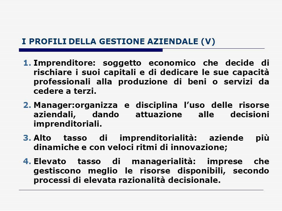 I PROFILI DELLA GESTIONE AZIENDALE (IV) 1.La gestione strategica è la gestione di tipo imprenditoriale, impostata su scelte riguardanti gli obiettivi