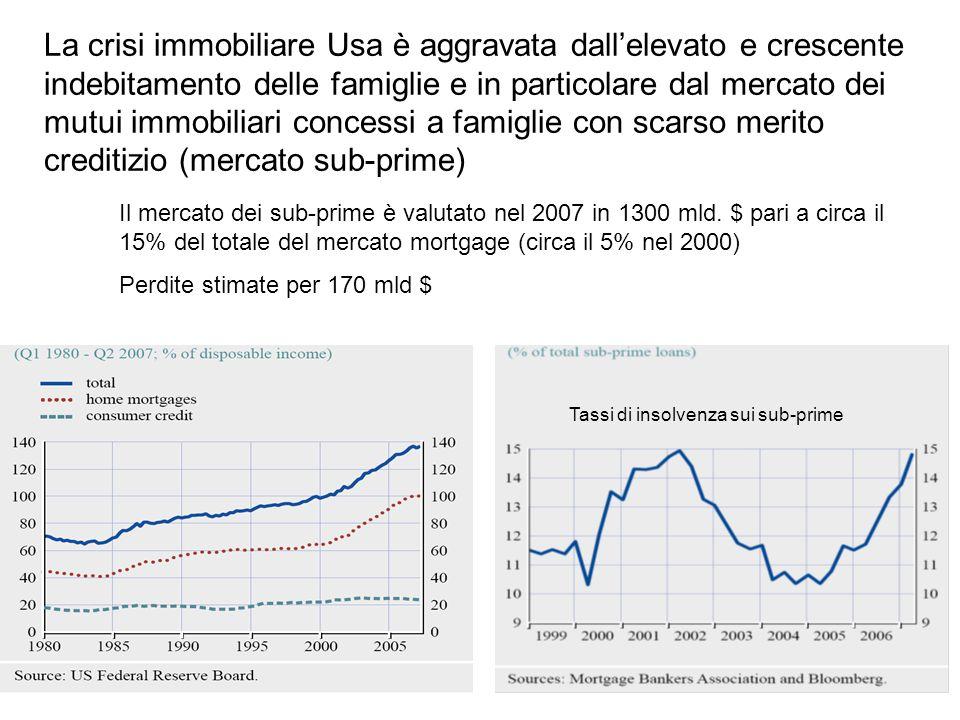 La crisi immobiliare Usa è aggravata dallelevato e crescente indebitamento delle famiglie e in particolare dal mercato dei mutui immobiliari concessi