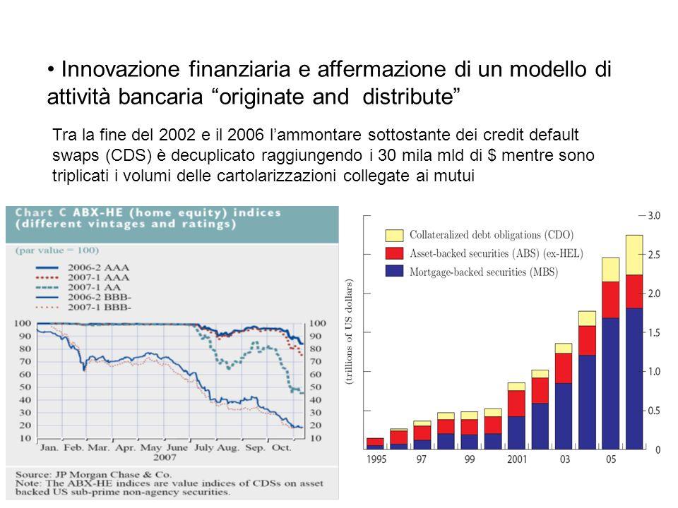 Innovazione finanziaria e affermazione di un modello di attività bancaria originate and distribute Tra la fine del 2002 e il 2006 lammontare sottostan