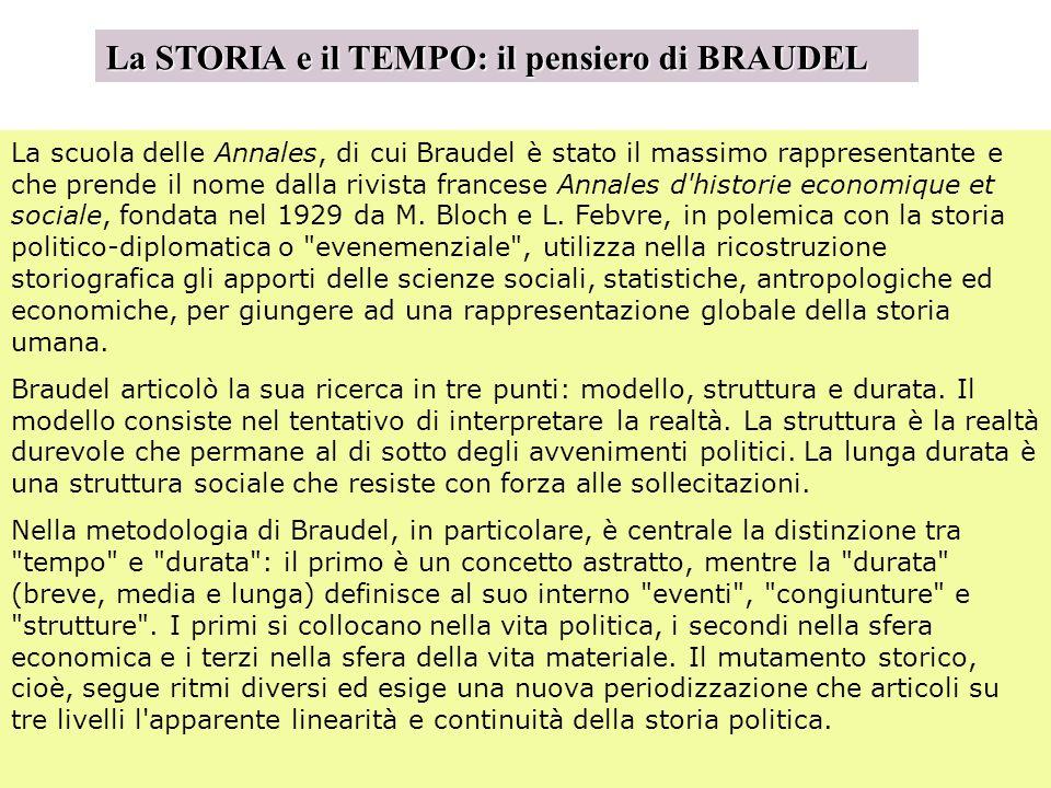 La scuola delle Annales, di cui Braudel è stato il massimo rappresentante e che prende il nome dalla rivista francese Annales d'historie economique et