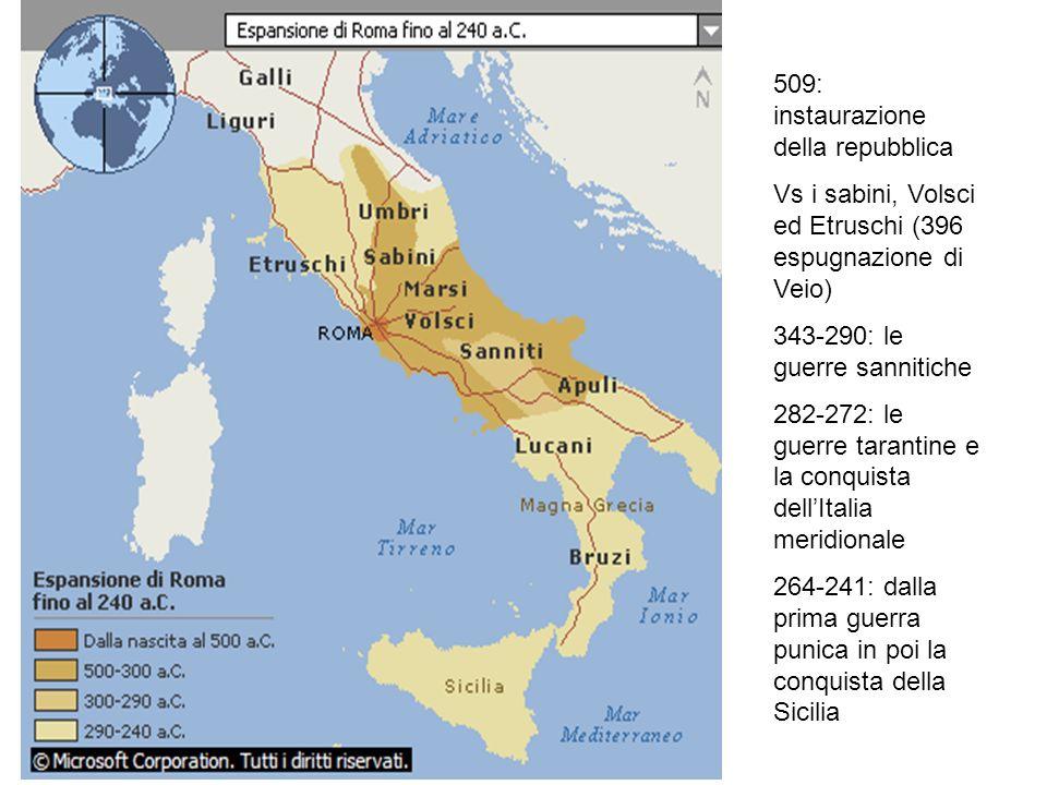 509: instaurazione della repubblica Vs i sabini, Volsci ed Etruschi (396 espugnazione di Veio) 343-290: le guerre sannitiche 282-272: le guerre tarant