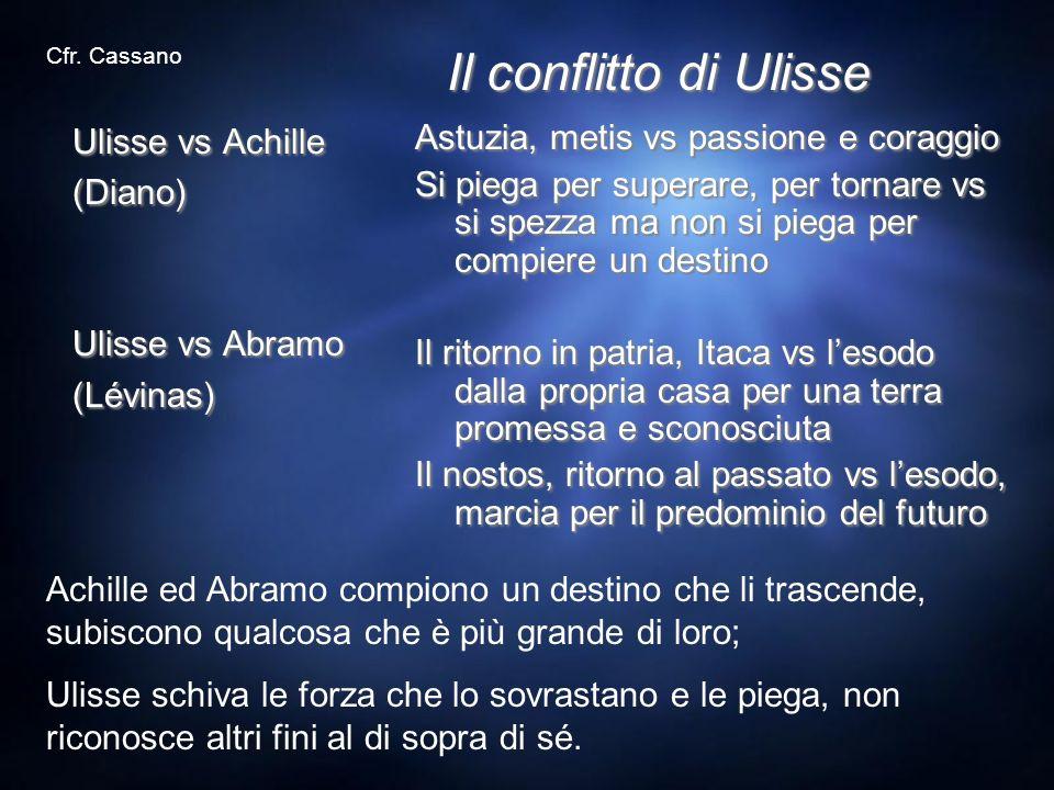 Il conflitto di Ulisse Ulisse vs Achille (Diano) Ulisse vs Abramo (Lévinas) Ulisse vs Achille (Diano) Ulisse vs Abramo (Lévinas) Astuzia, metis vs pas