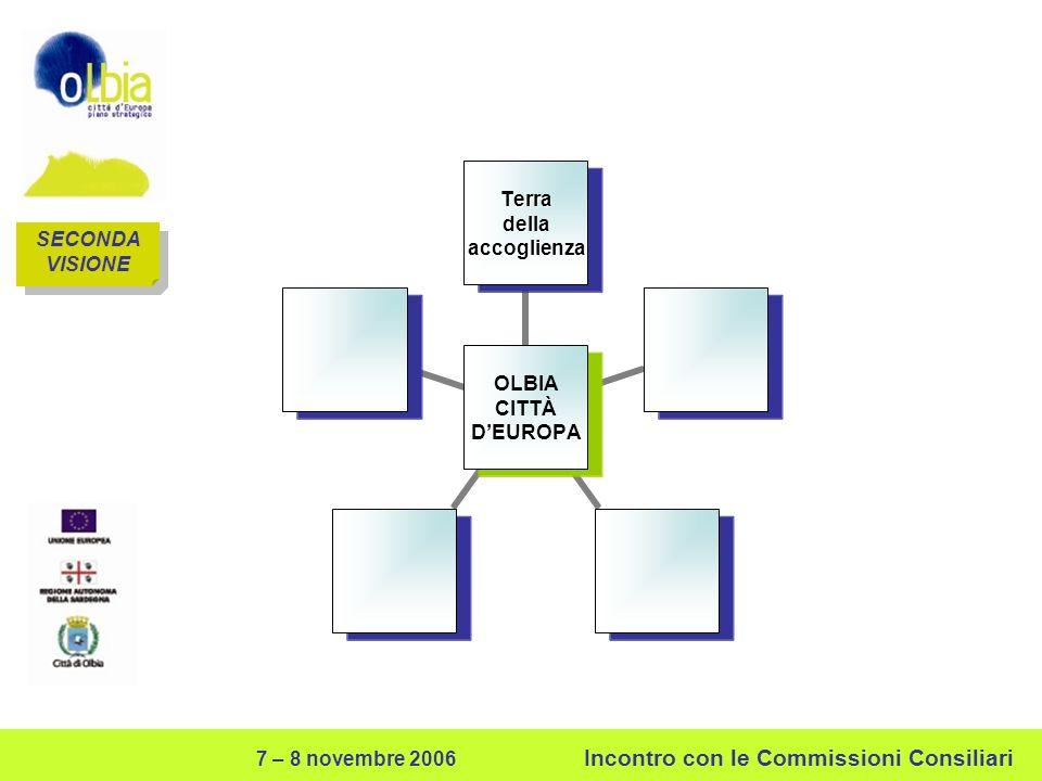 7 – 8 novembre 2006 Incontro con le Commissioni Consiliari Linea strategica: Destagionalizzare il turismo attraverso la diversificazione dell offerta Obiettivi: Diversificare e caratterizzare l offerta locale identificando segmenti di mercato (turismo congressuale, fiere ed eventi) in grado di prolungare la stagione turistica Innalzare la qualità dell offerta di servizi turistici (ricettivi ed extra-ricettivi) orientandone i contenuti alle esigenze di un maggior numero di visitatori potenziali Promuovere la costituzione di pacchetti turistici personalizzati attraverso lintegrazione di modalità di viaggio, spostamento e soggiorno OLBIA TERRA DELLA ACCOGLIENZA OLBIA TERRA DELLA ACCOGLIENZA