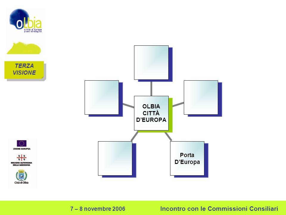 7 – 8 novembre 2006 Incontro con le Commissioni Consiliari Linea strategica: Creare una filiera logistica integrata incentrata sul porto Obiettivi: Potenziare le infrastrutture portuali destinate alla logistica e la loro integrazione con il sistema stradale e ferroviario Investire sull alta tecnologia e le competenze per la comparsa di servizi logistici efficienti e maggiormente rispettosi dellambiente Favorire le sinergie tra le imprese operanti nel settore della logistica e le connessioni con gli operatori globali OLBIA PORTA DEUROPA OLBIA PORTA DEUROPA
