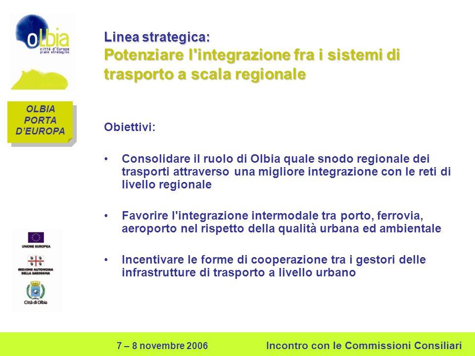 7 – 8 novembre 2006 Incontro con le Commissioni Consiliari QUARTA VISIONE QUARTA VISIONE OLBIA CITTÀ DEUROPA CittàCompetitiva