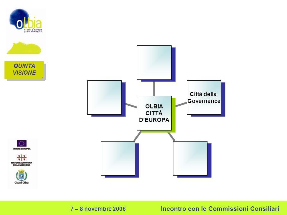 7 – 8 novembre 2006 Incontro con le Commissioni Consiliari OLBIA CITTÀ DEUROPA Città della Governance QUINTA VISIONE QUINTA VISIONE