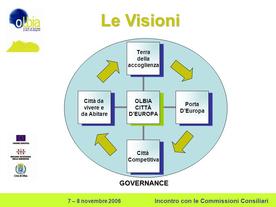 7 – 8 novembre 2006 Incontro con le Commissioni Consiliari Le Visioni GOVERNANCE