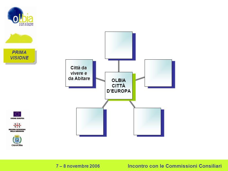 7 – 8 novembre 2006 Incontro con le Commissioni Consiliari OLBIA CITTÀ DEUROPA Città da vivere e da Abitare PRIMA VISIONE PRIMA VISIONE