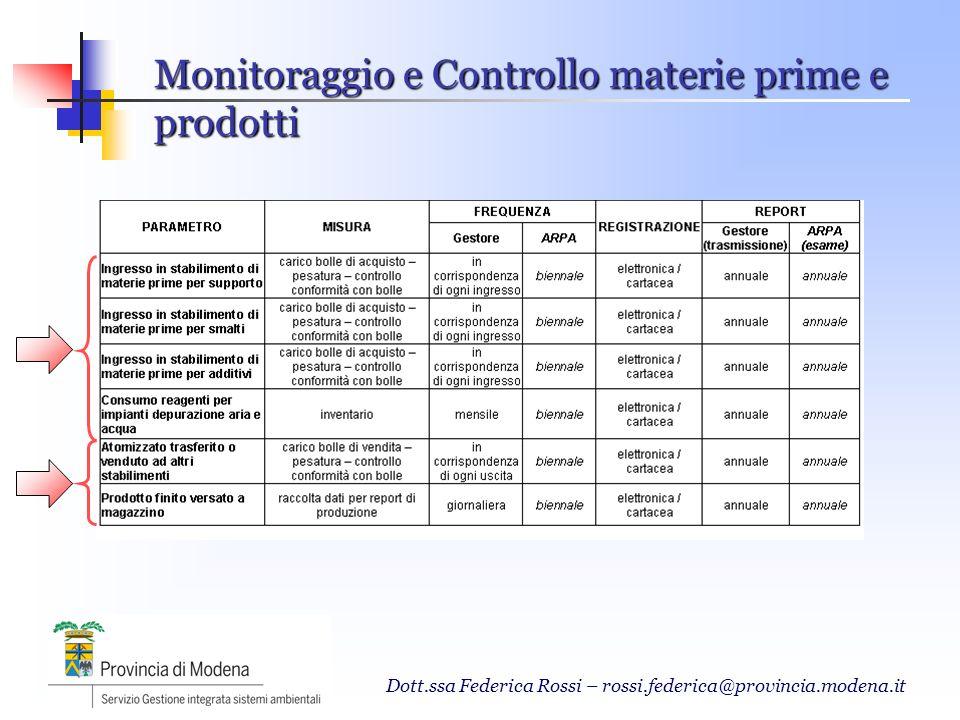 Dott.ssa Federica Rossi – rossi.federica@provincia.modena.it Monitoraggio e Controllo materie prime e prodotti