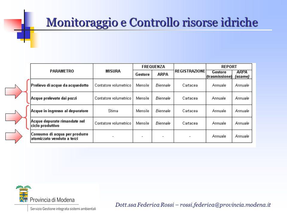 Dott.ssa Federica Rossi – rossi.federica@provincia.modena.it Monitoraggio e Controllo risorse idriche