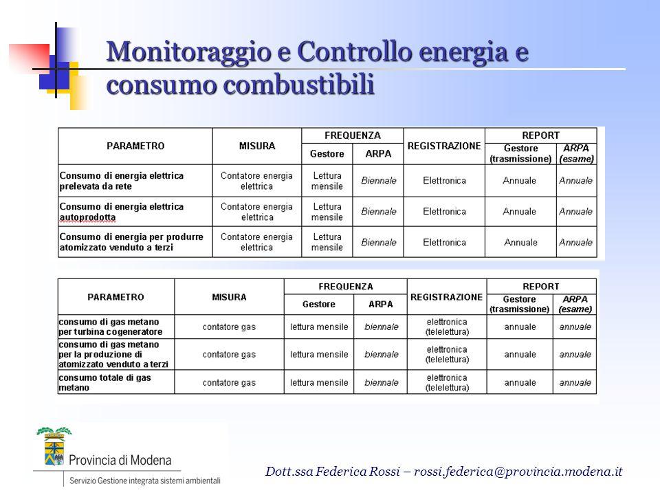 Dott.ssa Federica Rossi – rossi.federica@provincia.modena.it Monitoraggio e Controllo energia e consumo combustibili
