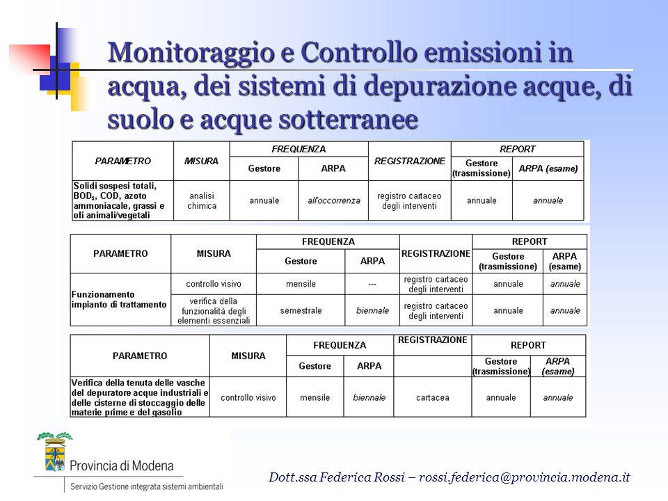 Dott.ssa Federica Rossi – rossi.federica@provincia.modena.it Monitoraggio e Controllo emissioni in acqua, dei sistemi di depurazione acque, di suolo e
