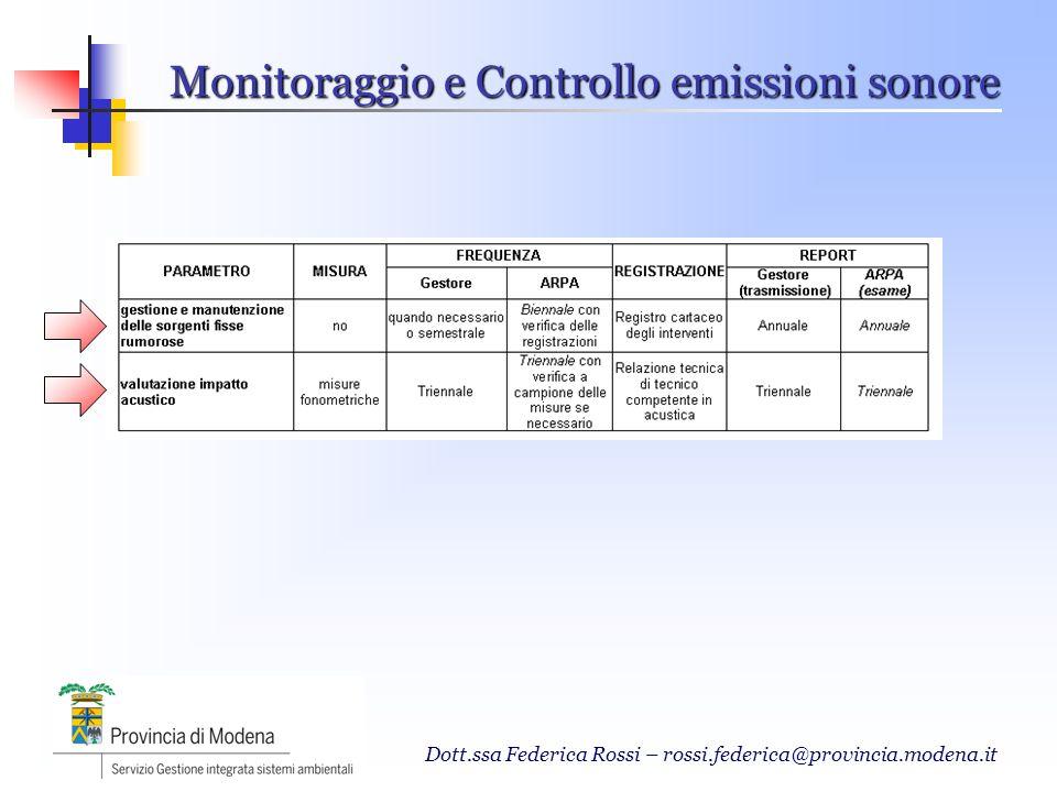 Dott.ssa Federica Rossi – rossi.federica@provincia.modena.it Monitoraggio e Controllo emissioni sonore