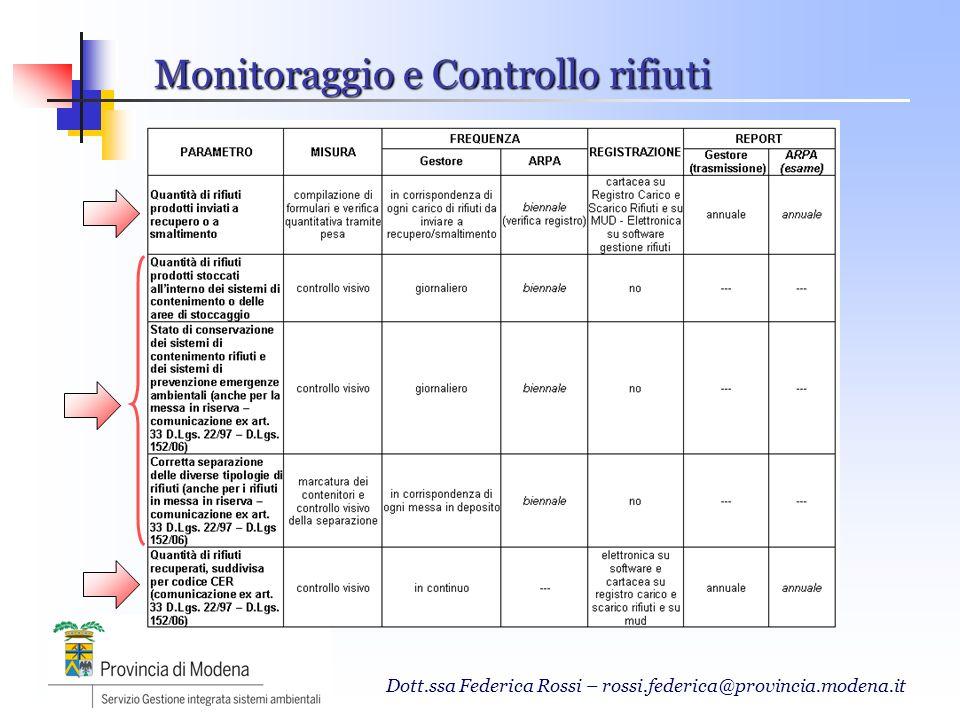 Dott.ssa Federica Rossi – rossi.federica@provincia.modena.it Monitoraggio e Controllo rifiuti