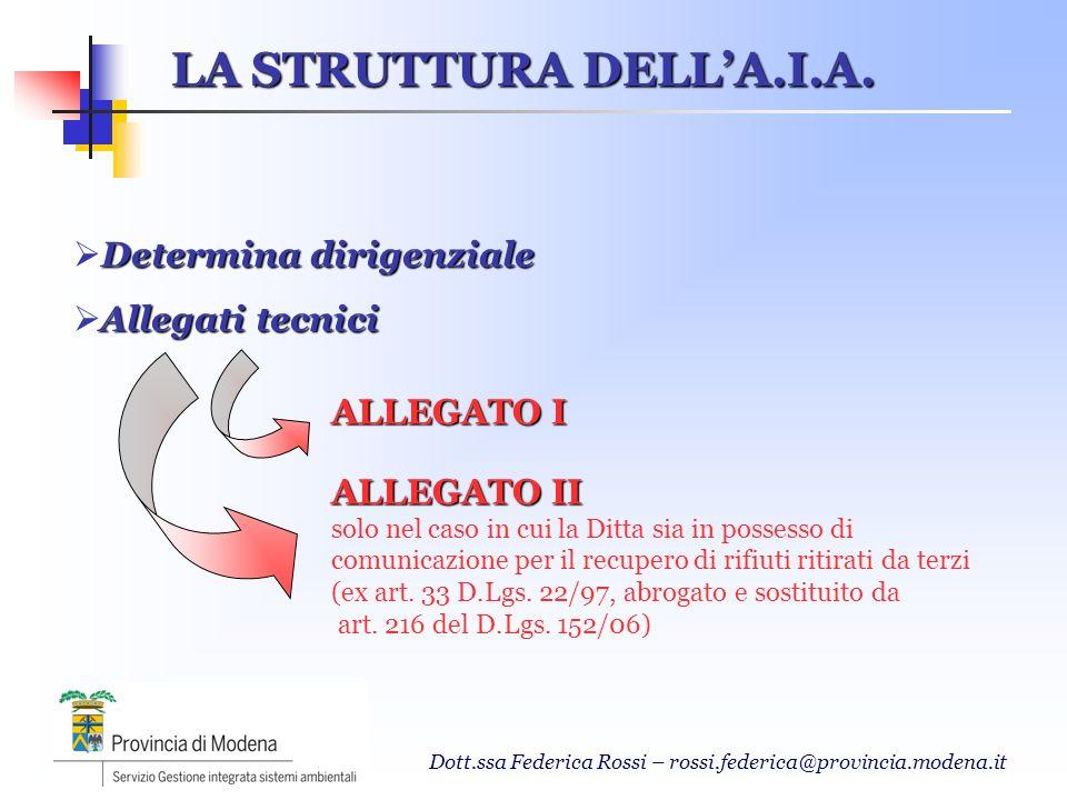 Dott.ssa Federica Rossi – rossi.federica@provincia.modena.it Monitoraggio e Controllo emissioni atmosferiche