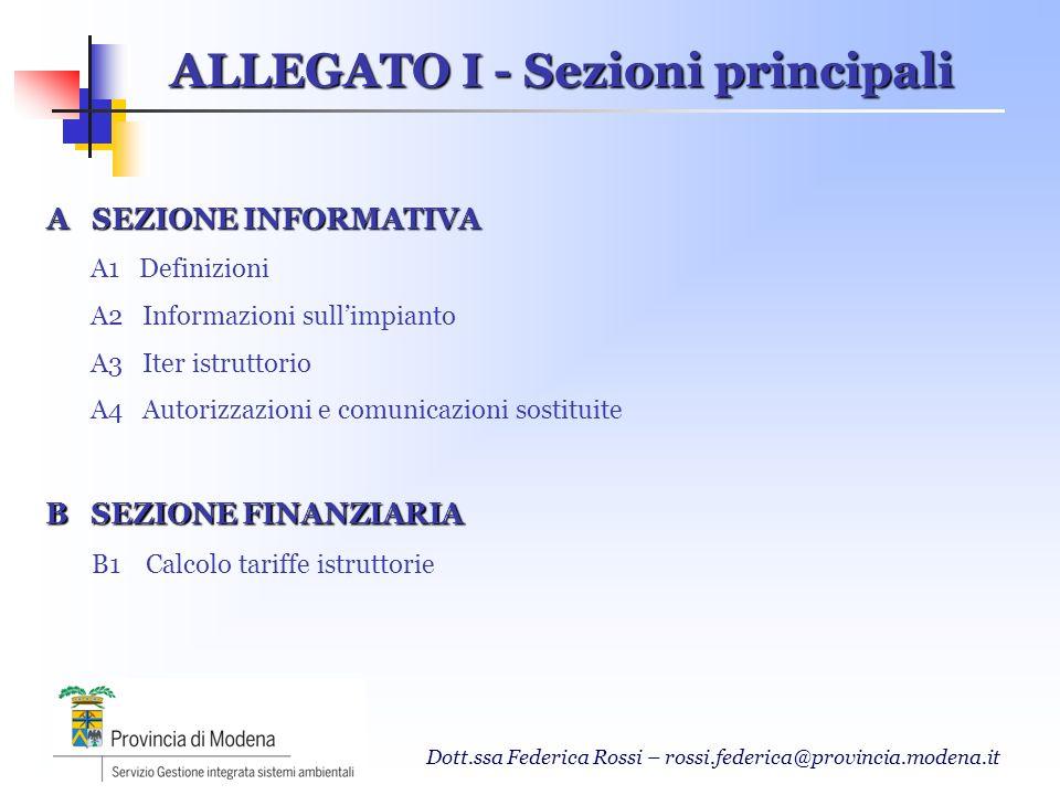 Dott.ssa Federica Rossi – rossi.federica@provincia.modena.it A SEZIONE INFORMATIVA A1 Definizioni A2 Informazioni sullimpianto A3 Iter istruttorio A4