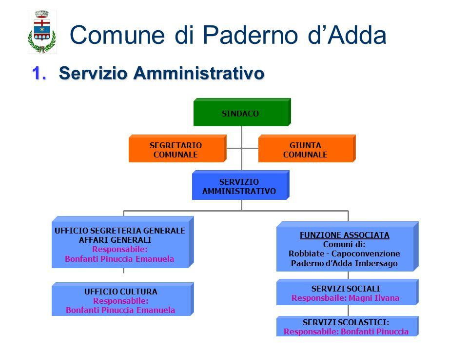 1.Servizio Amministrativo Comune di Paderno dAdda SEGRETARIO COMUNALE GIUNTA COMUNALE SINDACO SERVIZI SOCIALI Responsbaile: Magni Ilvana FUNZIONE ASSO