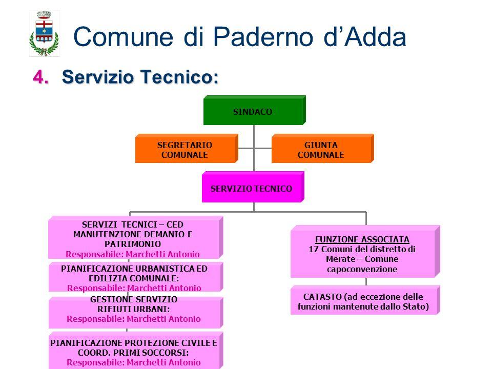 4.Servizio Tecnico: Comune di Paderno dAdda SEGRETARIO COMUNALE GIUNTA COMUNALE SINDACO CATASTO (ad eccezione delle funzioni mantenute dallo Stato) FU