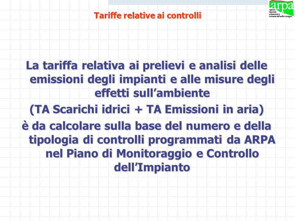 Tariffe relative ai controlli La tariffa relativa ai prelievi e analisi delle emissioni degli impianti e alle misure degli effetti sullambiente (TA Sc