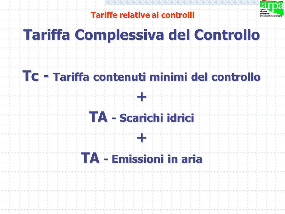 Tariffe relative ai controlli Tariffa Complessiva del Controllo Tc - Tariffa contenuti minimi del controllo + TA - Scarichi idrici + TA - Emissioni in