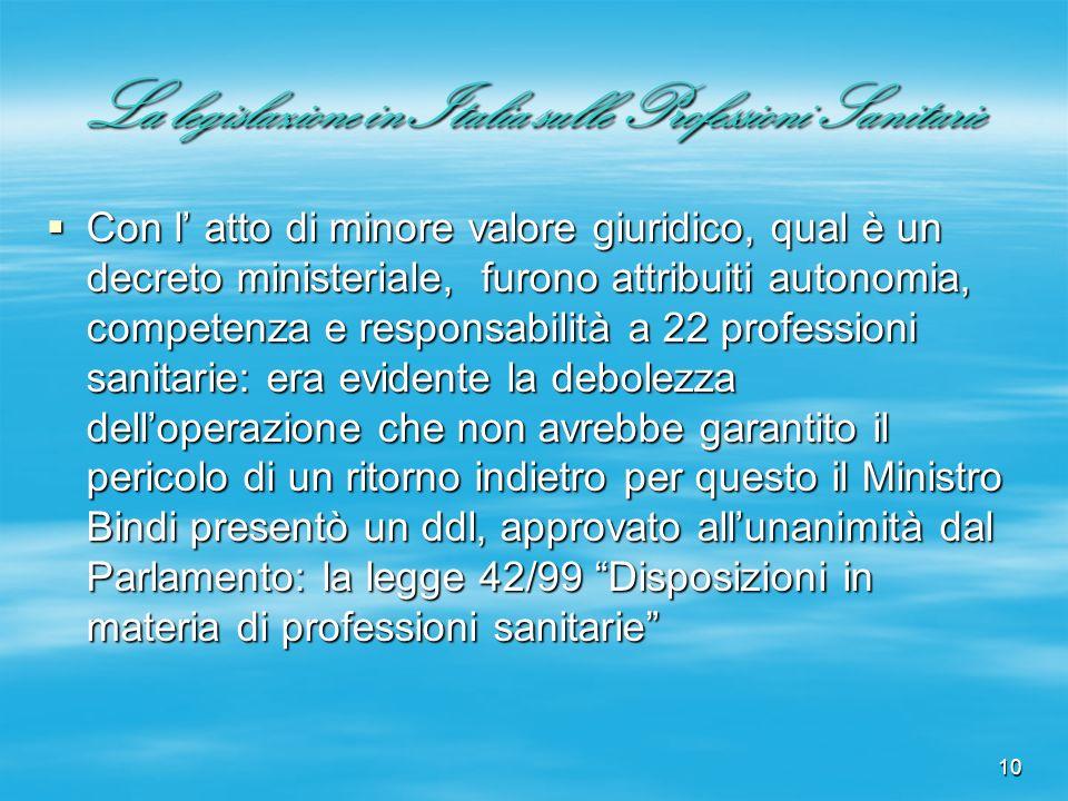 10 La legislazione in Italia sulle Professioni Sanitarie Con l atto di minore valore giuridico, qual è un decreto ministeriale, furono attribuiti auto