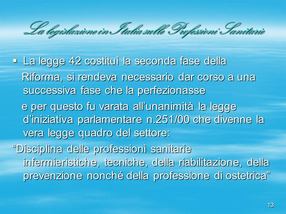 13 La legislazione in Italia sulle Professioni Sanitarie La legge 42 costituì la seconda fase della La legge 42 costituì la seconda fase della Riforma