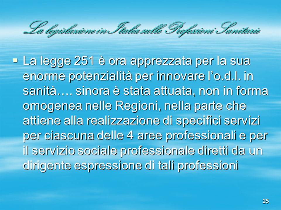 25 La legislazione in Italia sulle Professioni Sanitarie La legge 251 è ora apprezzata per la sua enorme potenzialità per innovare lo.d.l. in sanità….