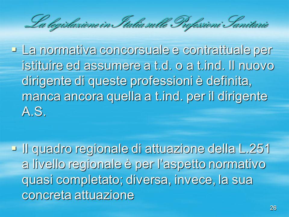 26 La legislazione in Italia sulle Professioni Sanitarie La normativa concorsuale e contrattuale per istituire ed assumere a t.d. o a t.ind. Il nuovo