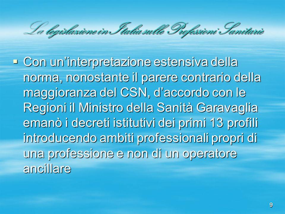 9 La legislazione in Italia sulle Professioni Sanitarie Con uninterpretazione estensiva della norma, nonostante il parere contrario della maggioranza