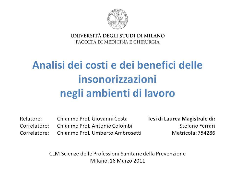 Analisi dei costi e dei benefici delle insonorizzazioni negli ambienti di lavoro CLM Scienze delle Professioni Sanitarie della Prevenzione Milano, 16 Marzo 2011 Relatore: Correlatore: Chiar.mo Prof.