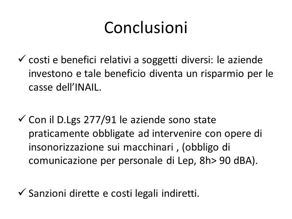 Conclusioni costi e benefici relativi a soggetti diversi: le aziende investono e tale beneficio diventa un risparmio per le casse dellINAIL.