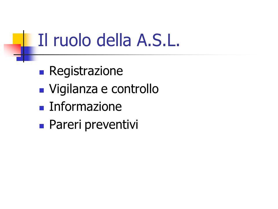 Il ruolo della A.S.L. Registrazione Vigilanza e controllo Informazione Pareri preventivi