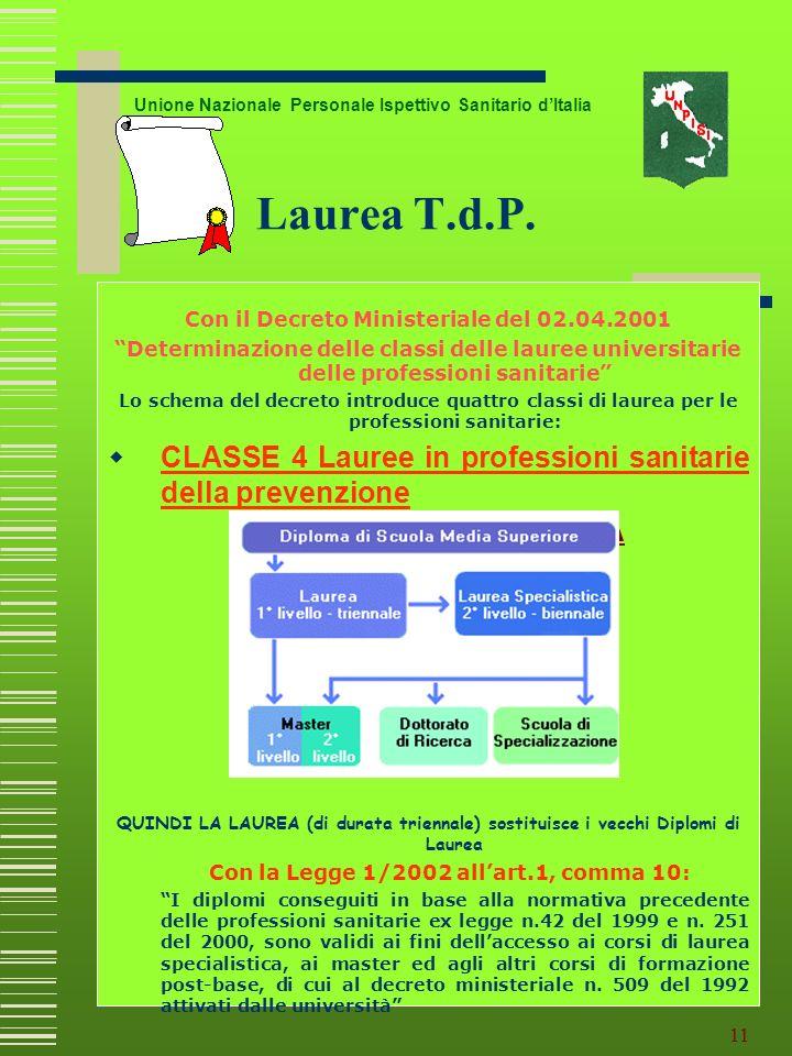 10. Unione Nazionale Personale Ispettivo Sanitario dItalia D.M. 58/97 Tecnico della Prevenzione nellAmbiente e nei Luoghi di Lavoro Art. 1, comma 5, I