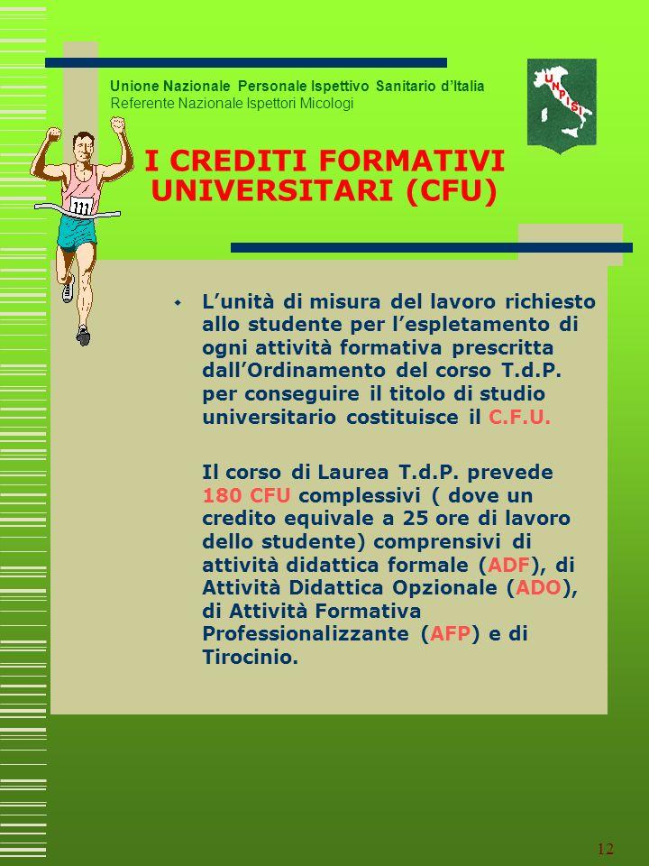 11 Laurea T.d.P. Unione Nazionale Personale Ispettivo Sanitario dItalia Con il Decreto Ministeriale del 02.04.2001 Determinazione delle classi delle l