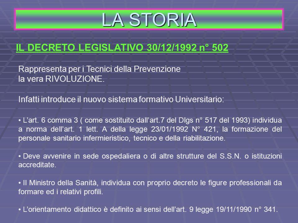 IL DECRETO LEGISLATIVO 30/12/1992 n° 502 Rappresenta per i Tecnici della Prevenzione la vera RIVOLUZIONE. Infatti introduce il nuovo sistema formativo