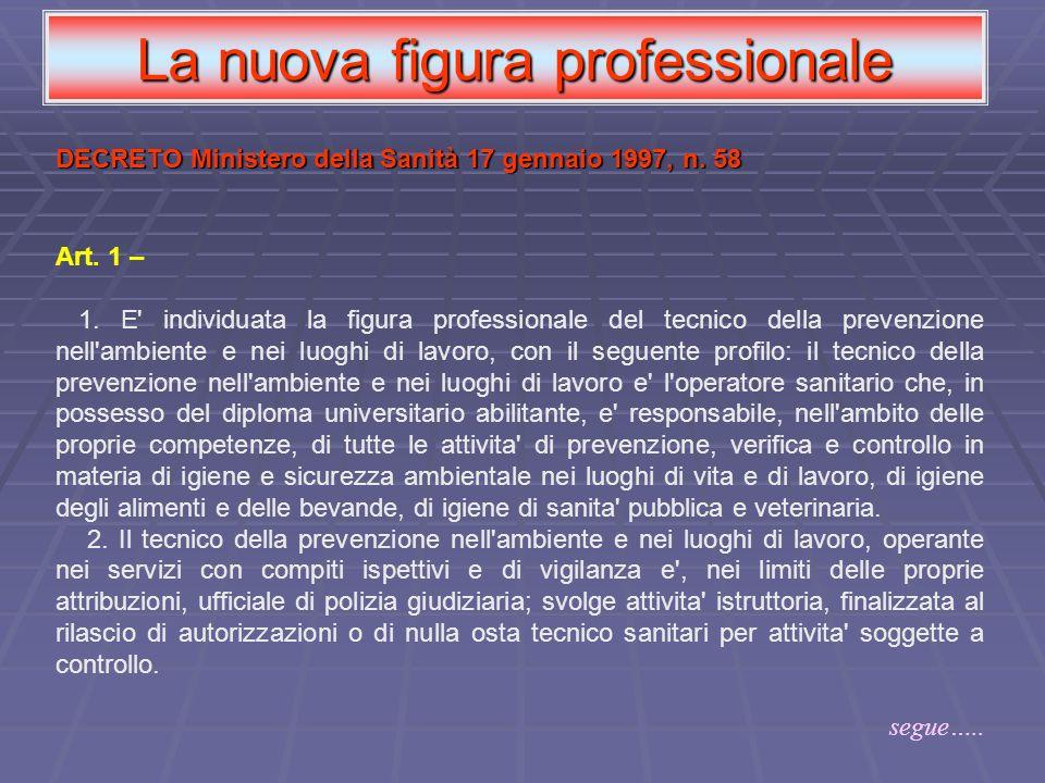 La nuova figura professionale DECRETO Ministero della Sanità 17 gennaio 1997, n. 58 Art. 1 – 1. E' individuata la figura professionale del tecnico del